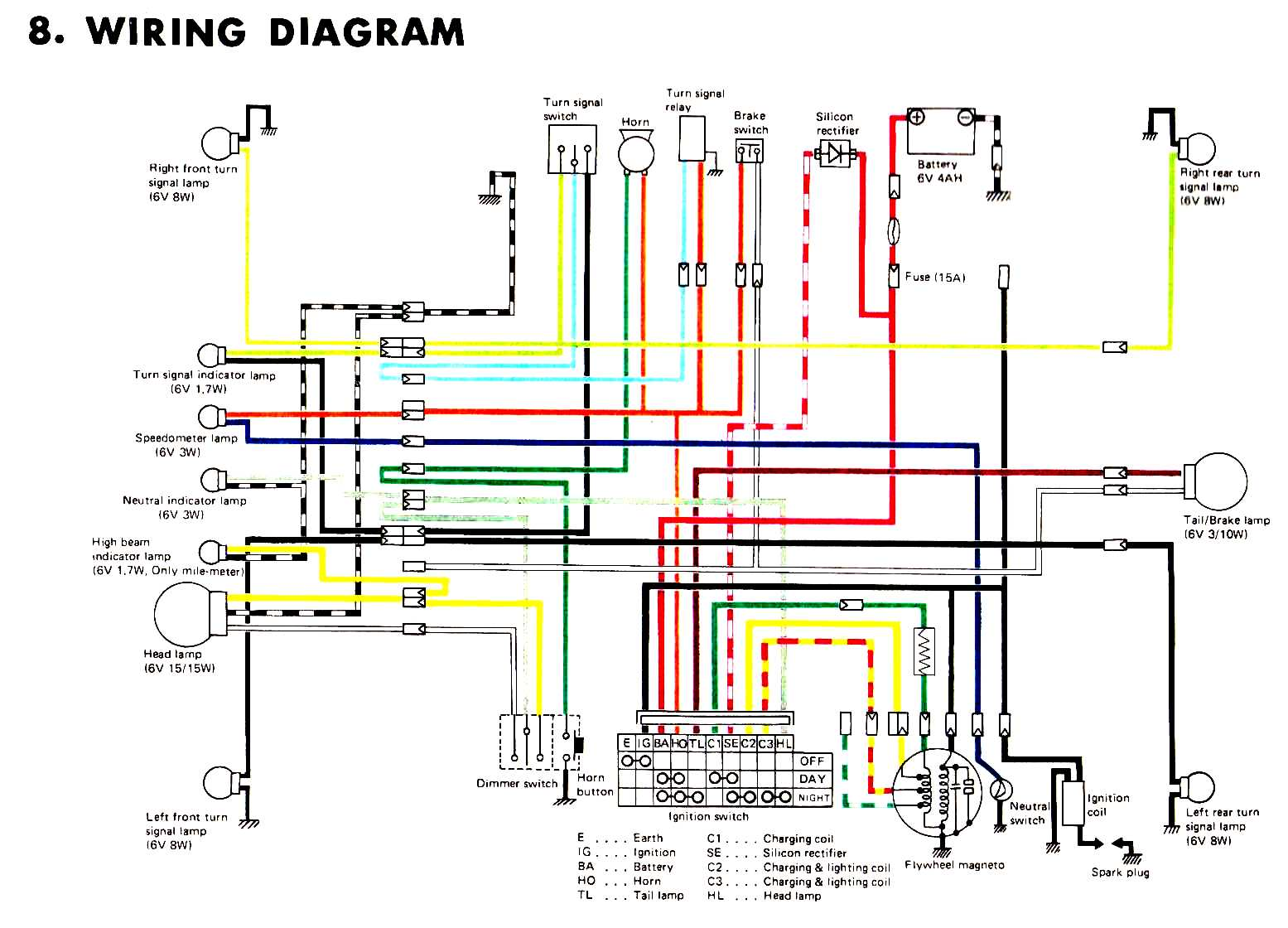 Suzuki Rv 125 Wiring Diagram Free For You Quadrunner 160 Key Rv90 Honda Cl350 Rv125 Van